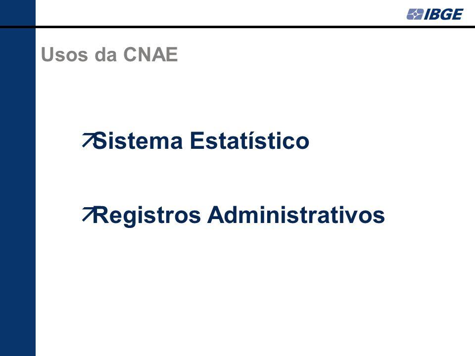 Usos da CNAE Sistema Estatístico Registros Administrativos