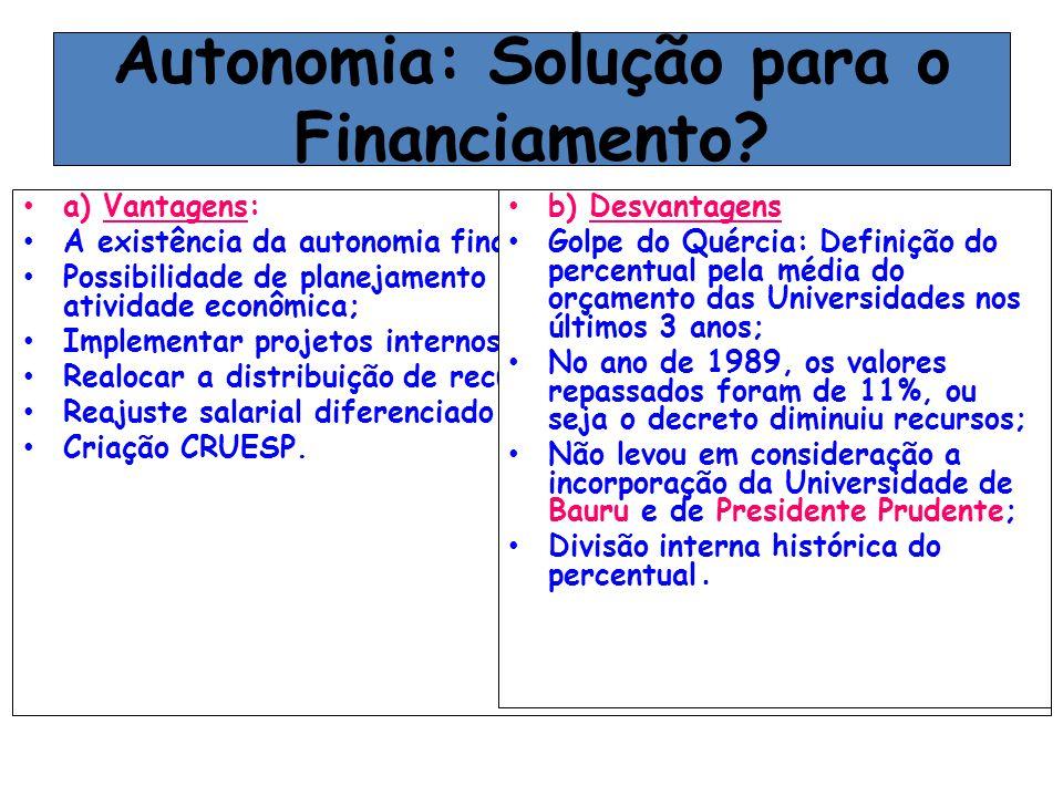 Autonomia: Solução para o Financiamento? a) Vantagens: A existência da autonomia financeira; Possibilidade de planejamento a partir da evolução histór