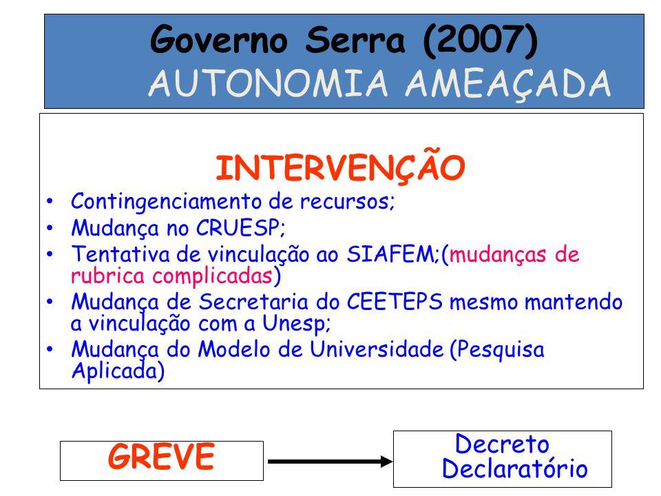 Governo Serra (2007) AUTONOMIA AMEAÇADA INTERVENÇÃO Contingenciamento de recursos; Mudança no CRUESP; Tentativa de vinculação ao SIAFEM;(mudanças de r