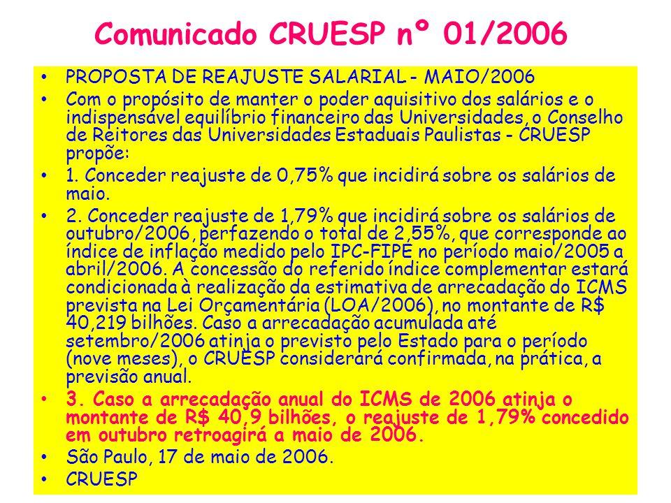 Comunicado CRUESP nº 01/2006 PROPOSTA DE REAJUSTE SALARIAL - MAIO/2006 Com o propósito de manter o poder aquisitivo dos salários e o indispensável equ