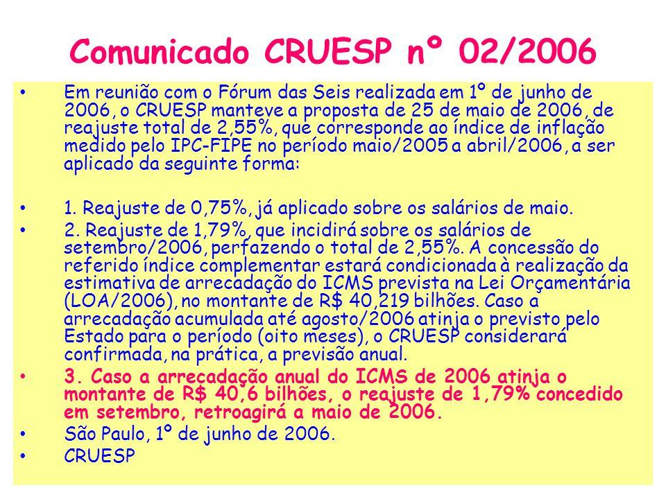 Comunicado CRUESP nº 02/2006 Em reunião com o Fórum das Seis realizada em 1º de junho de 2006, o CRUESP manteve a proposta de 25 de maio de 2006, de r