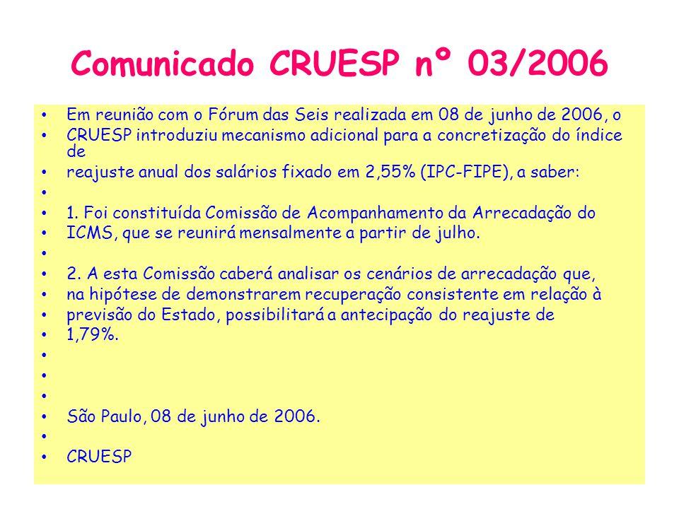 Comunicado CRUESP nº 03/2006 Em reunião com o Fórum das Seis realizada em 08 de junho de 2006, o CRUESP introduziu mecanismo adicional para a concreti