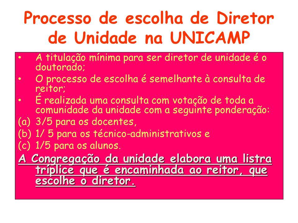 Processo de escolha de Diretor de Unidade na UNICAMP A titulação mínima para ser diretor de unidade é o doutorado; O processo de escolha é semelhante