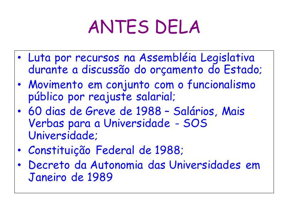 ANTES DELA Luta por recursos na Assembléia Legislativa durante a discussão do orçamento do Estado; Movimento em conjunto com o funcionalismo público p