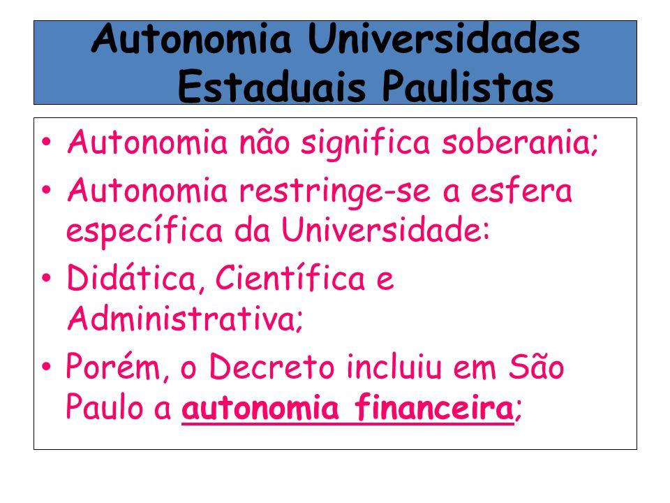 Autonomia Universidades Estaduais Paulistas Autonomia não significa soberania; Autonomia restringe-se a esfera específica da Universidade: Didática, C