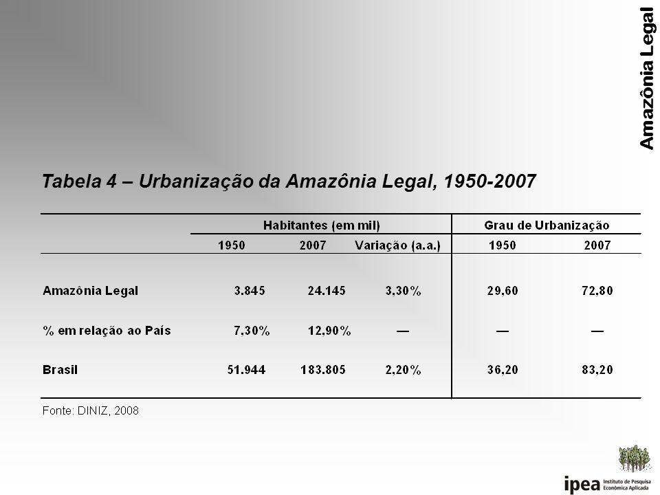 Amazônia Legal Tabela 4 – Urbanização da Amazônia Legal, 1950-2007