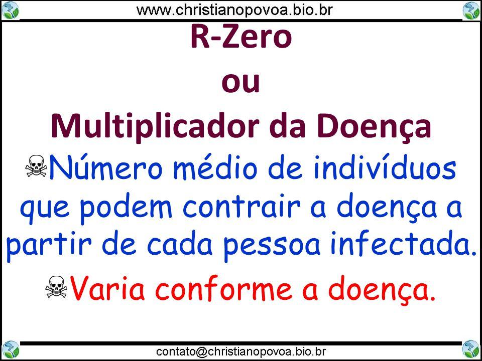 R-Zero ou Multiplicador da Doença Número médio de indivíduos que podem contrair a doença a partir de cada pessoa infectada. Varia conforme a doença.