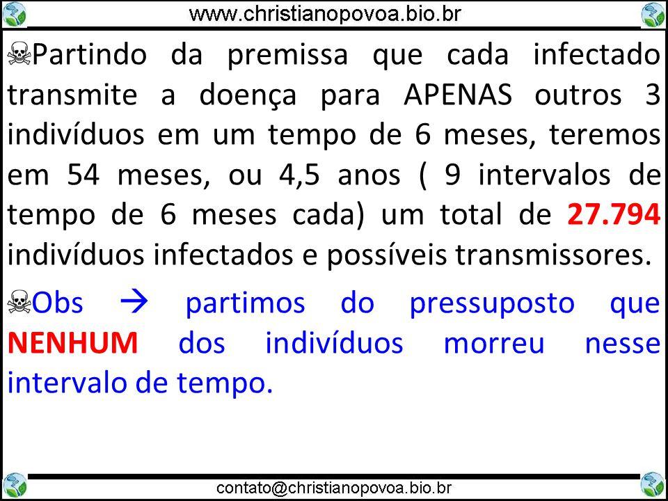 Partindo da premissa que cada infectado transmite a doença para APENAS outros 3 indivíduos em um tempo de 6 meses, teremos em 54 meses, ou 4,5 anos (