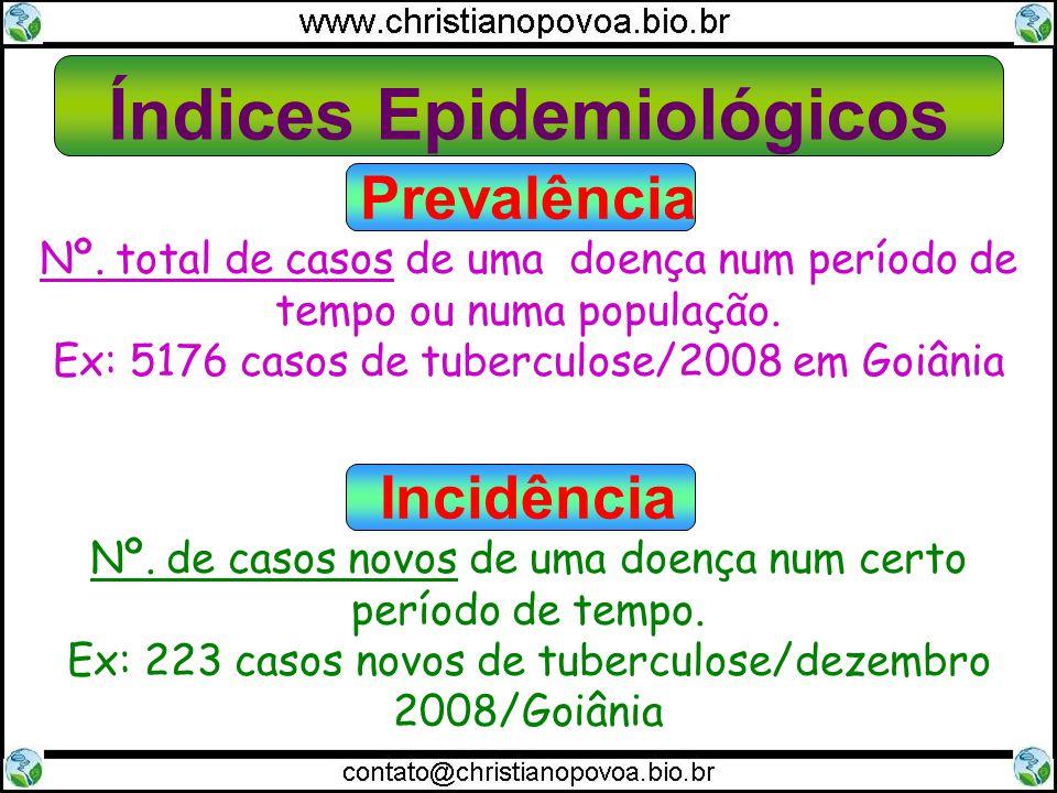 Prevalência Nº. total de casos de uma doença num período de tempo ou numa população. Ex: 5176 casos de tuberculose/2008 em Goiânia Incidência Nº. de c