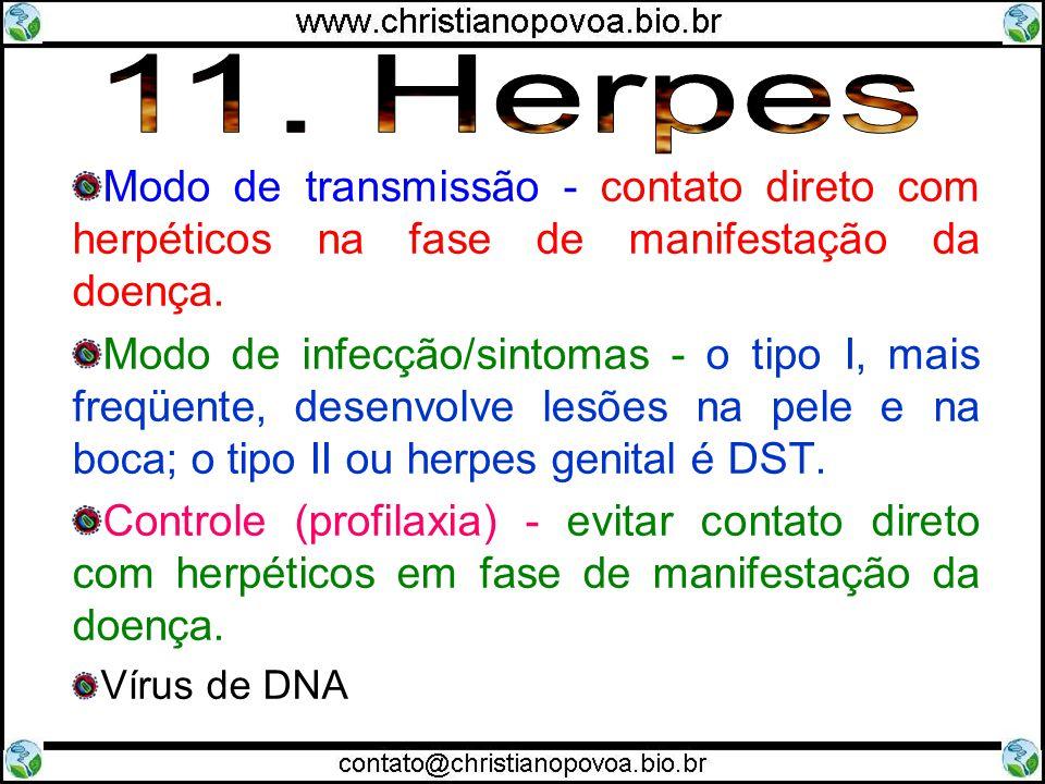Modo de transmissão - contato direto com herpéticos na fase de manifestação da doença. Modo de infecção/sintomas - o tipo I, mais freqüente, desenvolv