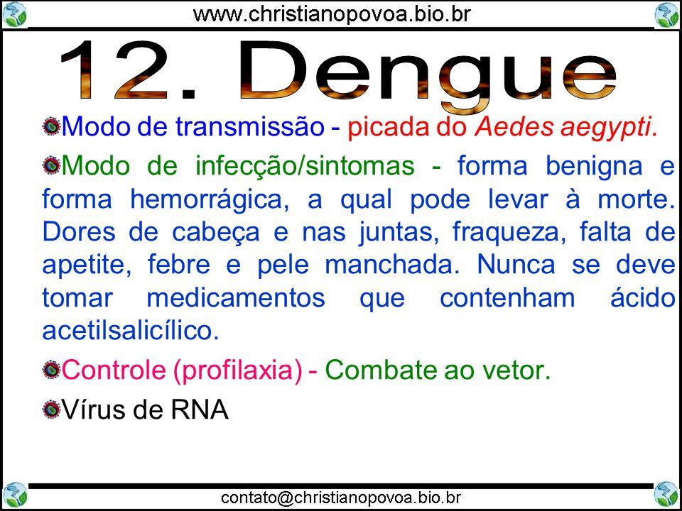 Modo de transmissão - picada do Aedes aegypti. Modo de infecção/sintomas - forma benigna e forma hemorrágica, a qual pode levar à morte. Dores de cabe
