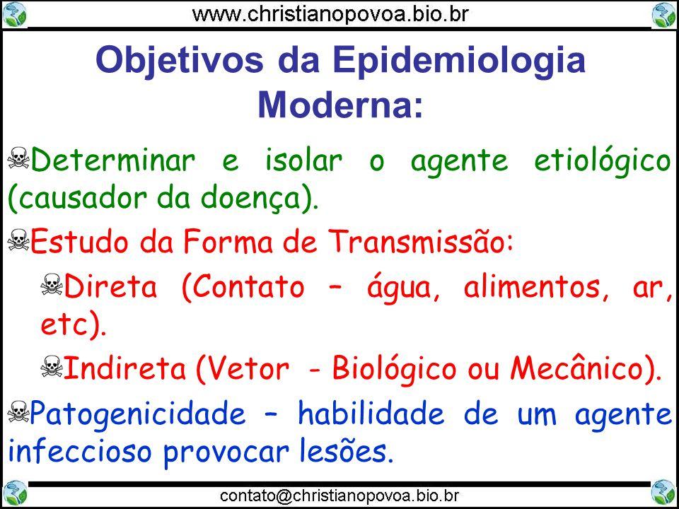 Objetivos da Epidemiologia Moderna: Determinar e isolar o agente etiológico (causador da doença). Estudo da Forma de Transmissão: Direta (Contato – ág