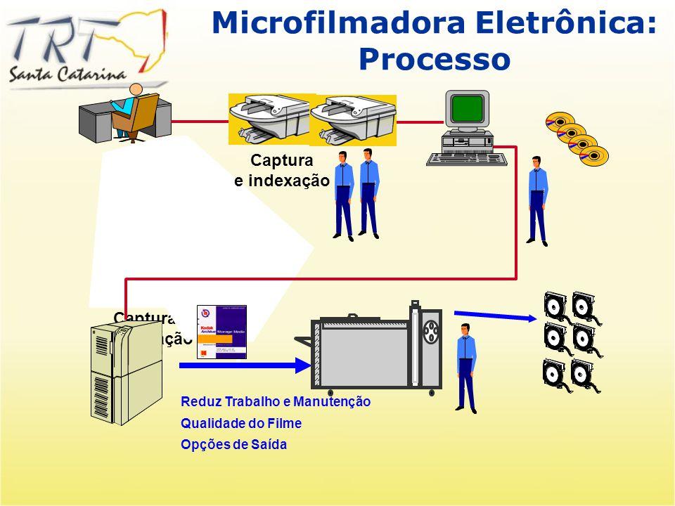 Processo de Sistema de documentação Saída Processamento da Imagem Captura Prep. Mída Eletrônica Microfilme