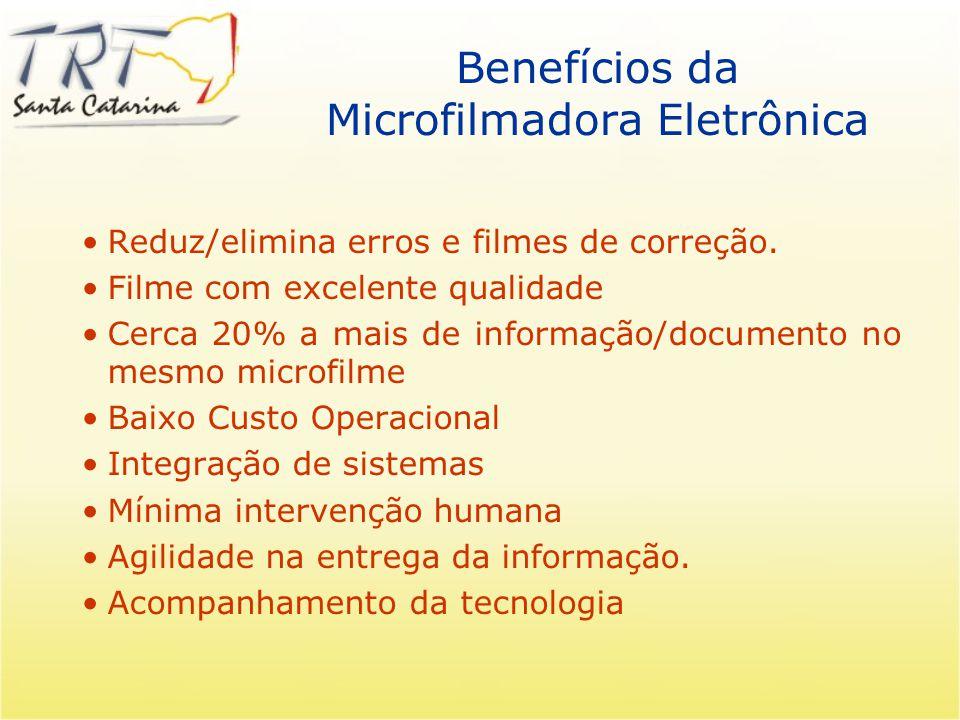 Como a Microfilmadora Eletrônica pode ajudar.MVCS Ajuda a Transformar Isto Nisto.