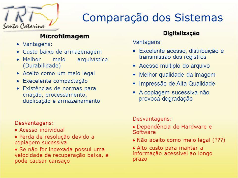 Sistema Híbrido É a integração dos Sistemas digitais e micrográficos. Microfilme sendo um arquivo de referência e segurança do arquivo digital Arquivo