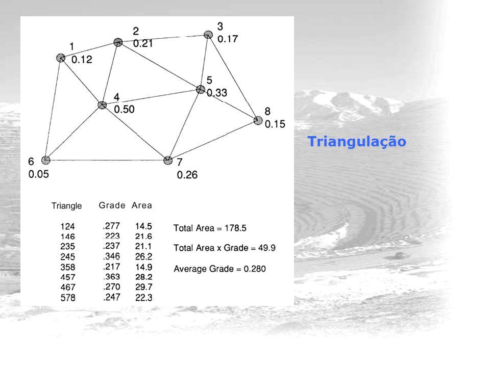 Triangulação
