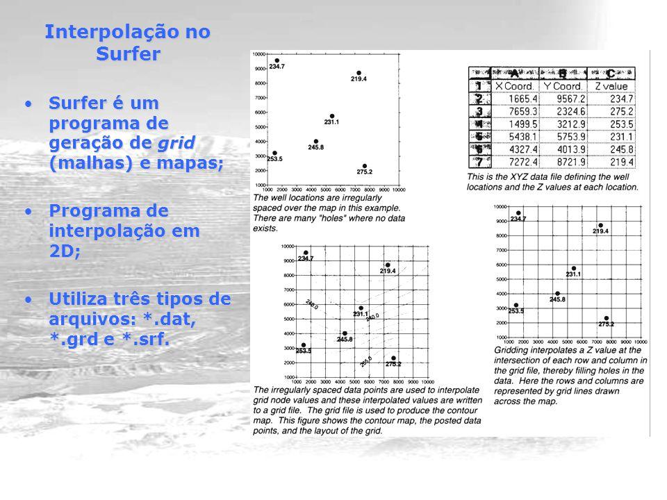Interpolação no Surfer Surfer é um programa de geração de grid (malhas) e mapas;Surfer é um programa de geração de grid (malhas) e mapas; Programa de interpolação em 2D;Programa de interpolação em 2D; Utiliza três tipos de arquivos: *.dat, *.grd e *.srf.Utiliza três tipos de arquivos: *.dat, *.grd e *.srf.