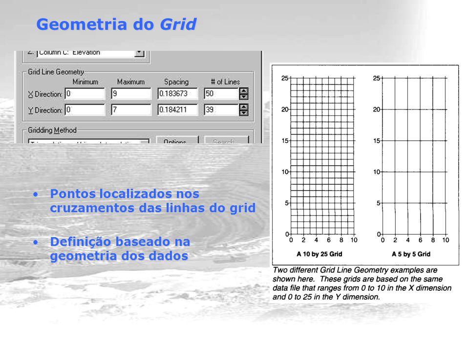 Pontos localizados nos cruzamentos das linhas do gridPontos localizados nos cruzamentos das linhas do grid Definição baseado na geometria dos dadosDefinição baseado na geometria dos dados Geometria do Grid