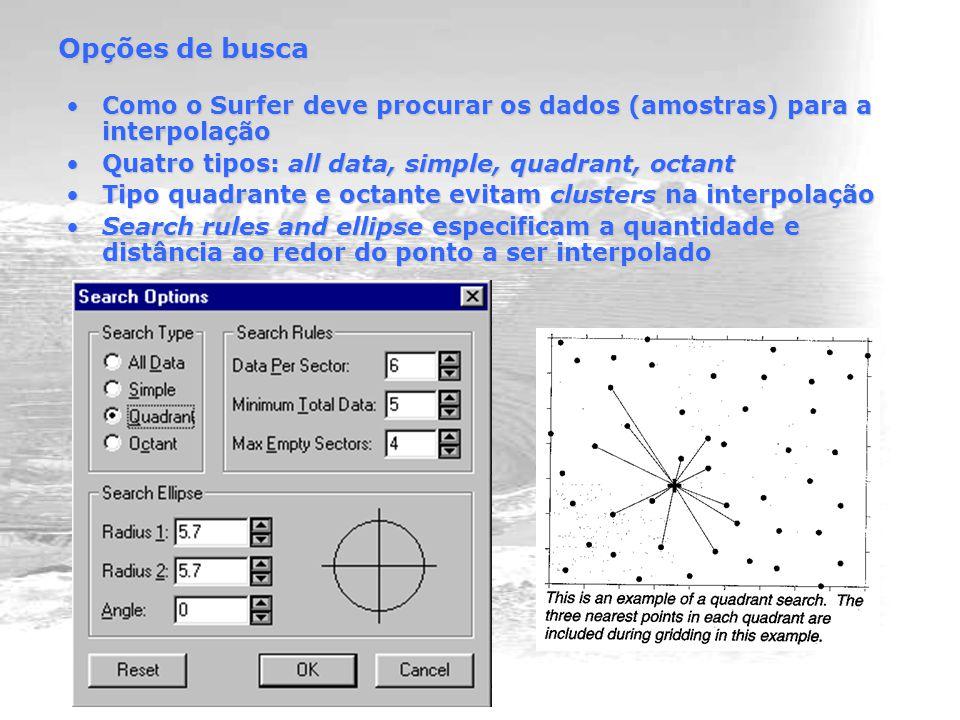 Opções de busca Como o Surfer deve procurar os dados (amostras) para a interpolaçãoComo o Surfer deve procurar os dados (amostras) para a interpolação Quatro tipos: all data, simple, quadrant, octantQuatro tipos: all data, simple, quadrant, octant Tipo quadrante e octante evitam clusters na interpolaçãoTipo quadrante e octante evitam clusters na interpolação Search rules and ellipse especificam a quantidade e distância ao redor do ponto a ser interpoladoSearch rules and ellipse especificam a quantidade e distância ao redor do ponto a ser interpolado