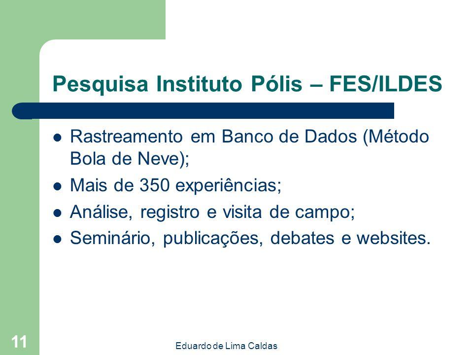 Eduardo de Lima Caldas 11 Pesquisa Instituto Pólis – FES/ILDES Rastreamento em Banco de Dados (Método Bola de Neve); Mais de 350 experiências; Análise