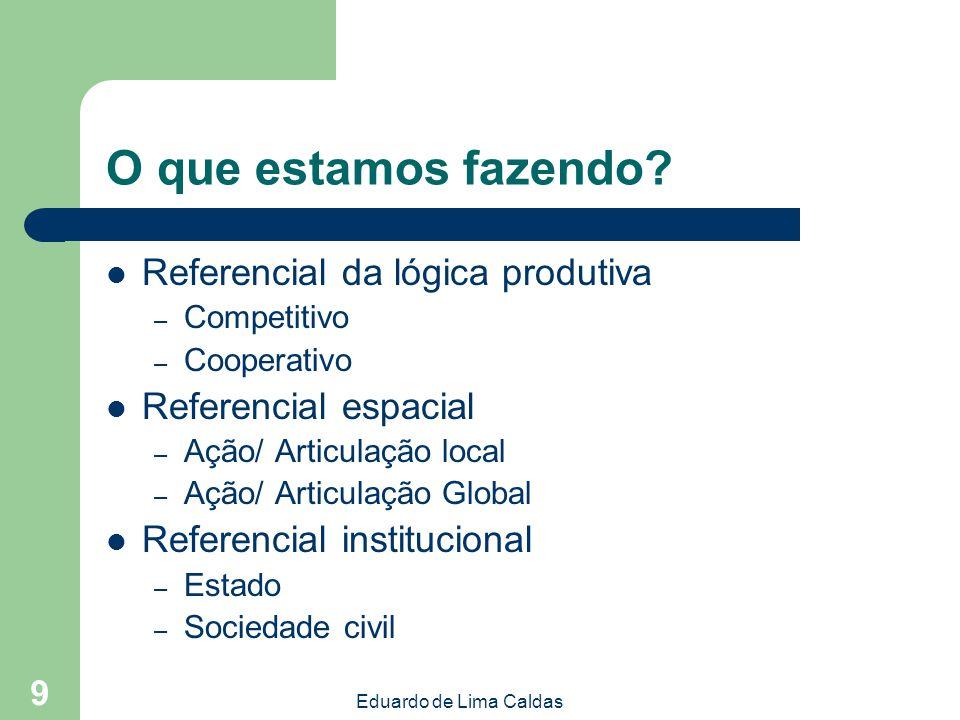 Eduardo de Lima Caldas 9 O que estamos fazendo? Referencial da lógica produtiva – Competitivo – Cooperativo Referencial espacial – Ação/ Articulação l