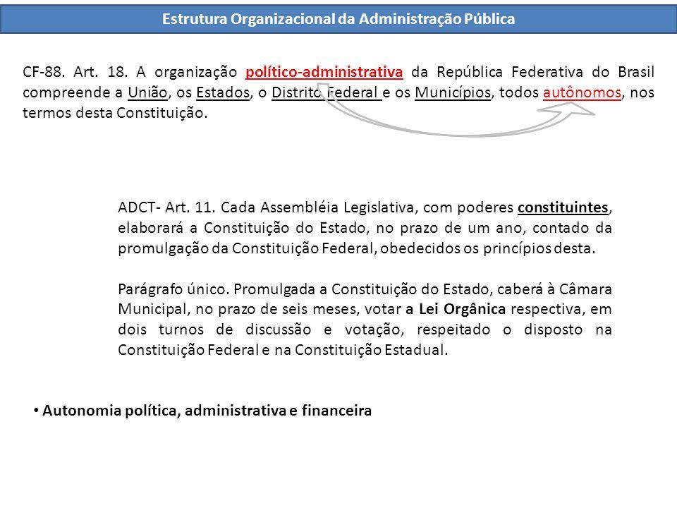 Estrutura Organizacional da Administração Pública CF-88. Art. 18. A organização político-administrativa da República Federativa do Brasil compreende a