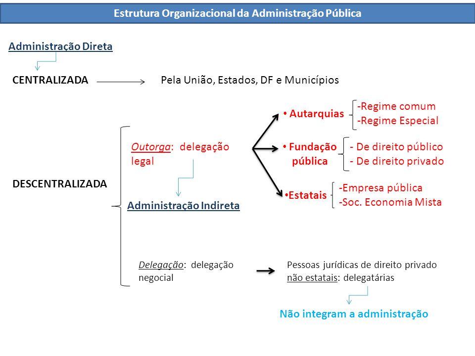 Código Civil - Art.40.