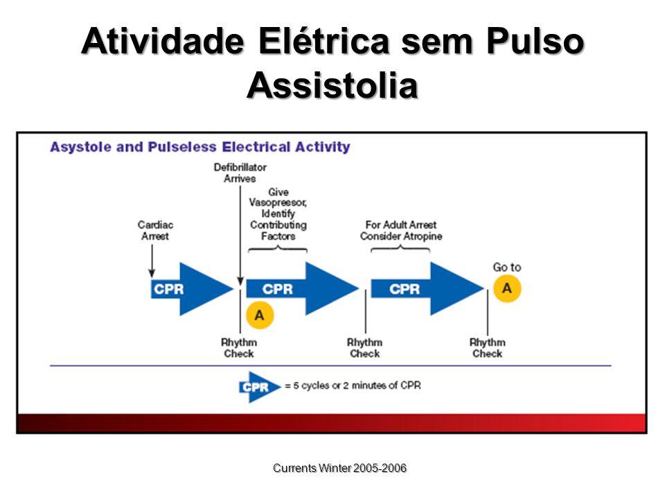 Atividade Elétrica sem Pulso Assistolia Currents Winter 2005-2006