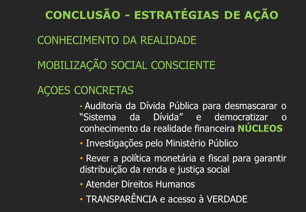 CONCLUSÃO - ESTRATÉGIAS DE AÇÃO CONHECIMENTO DA REALIDADE MOBILIZAÇÃO SOCIAL CONSCIENTE AÇOES CONCRETAS Auditoria da Dívida Pública para desmascarar o