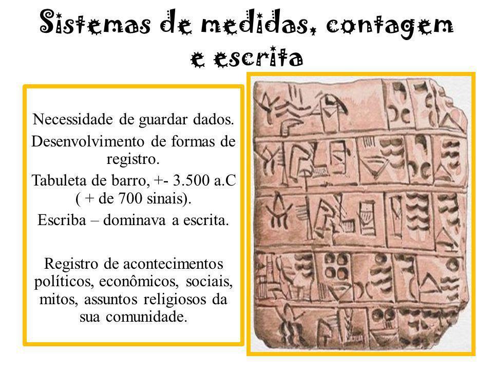 Sistemas de medidas, contagem e escrita Necessidade de guardar dados. Desenvolvimento de formas de registro. Tabuleta de barro, +- 3.500 a.C ( + de 70