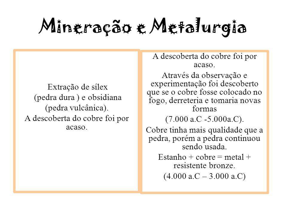 Mineração e Metalurgia Extração de sílex (pedra dura ) e obsidiana (pedra vulcânica). A descoberta do cobre foi por acaso. Através da observação e exp