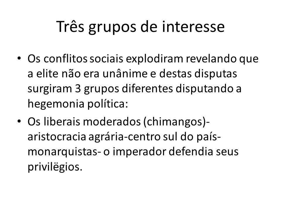 Três grupos de interesse Os conflitos sociais explodiram revelando que a elite não era unânime e destas disputas surgiram 3 grupos diferentes disputan