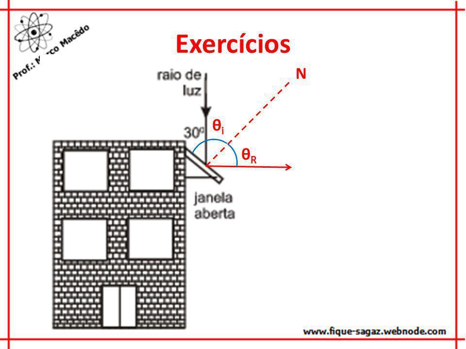 Exercícios N θiθi θRθR