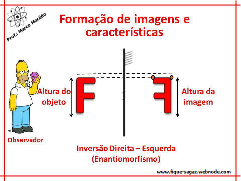 Formação de imagens e características Observador Inversão Direita – Esquerda (Enantiomorfismo) Altura da imagem Altura do objeto