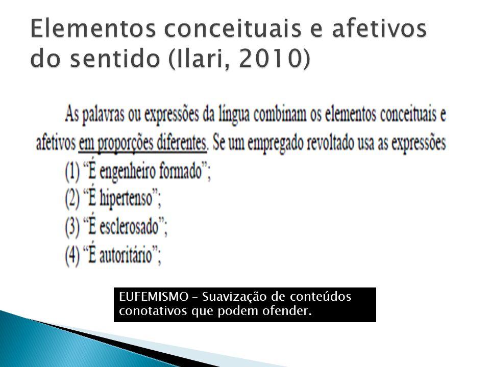 EUFEMISMO – Suavização de conteúdos conotativos que podem ofender.