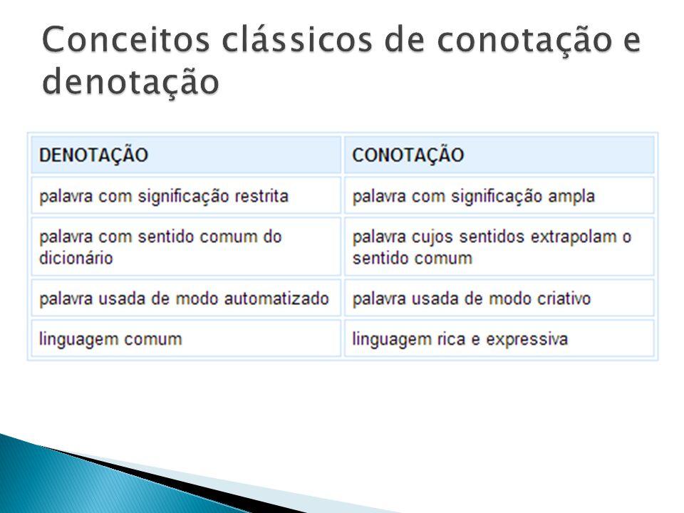 (Co)construção do sentido discursivo Contexto Efeito conotativo Efeito denotativo