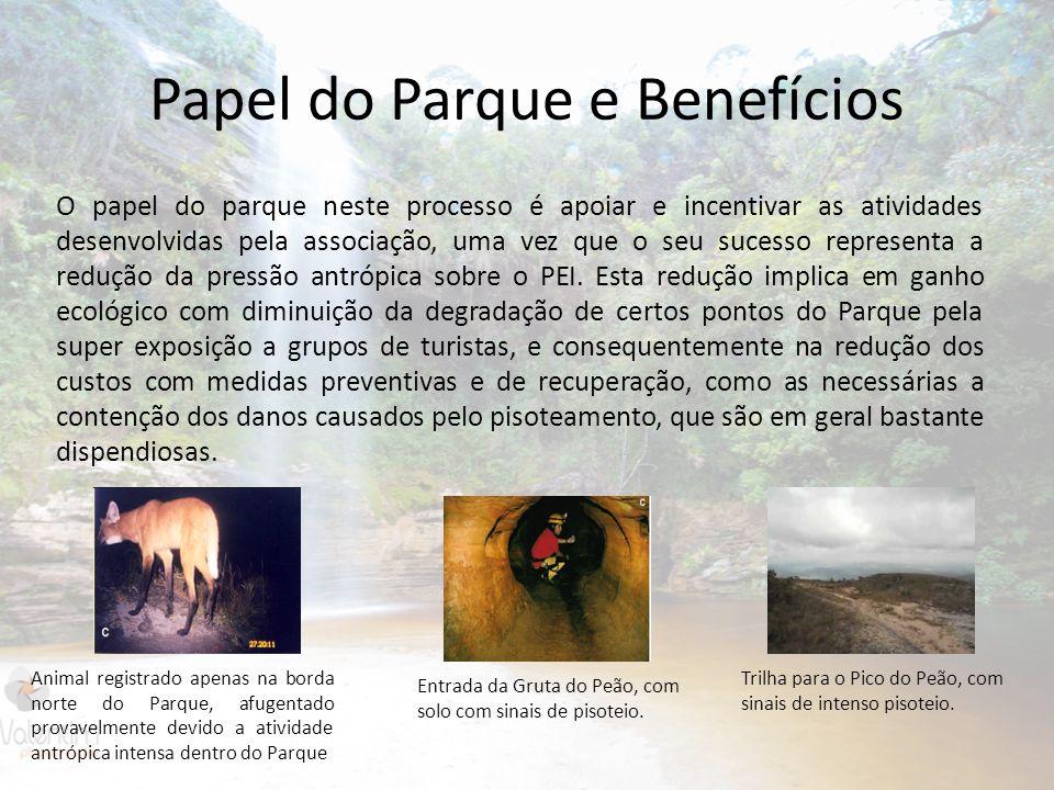 Papel do Parque e Benefícios O papel do parque neste processo é apoiar e incentivar as atividades desenvolvidas pela associação, uma vez que o seu suc
