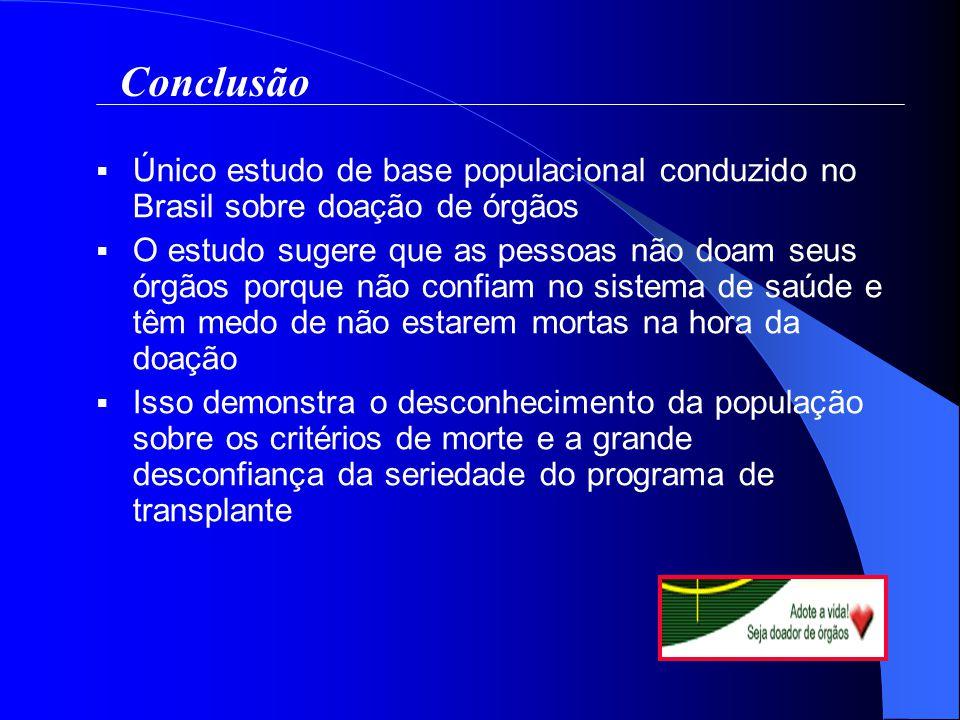 Único estudo de base populacional conduzido no Brasil sobre doação de órgãos O estudo sugere que as pessoas não doam seus órgãos porque não confiam no sistema de saúde e têm medo de não estarem mortas na hora da doação Isso demonstra o desconhecimento da população sobre os critérios de morte e a grande desconfiança da seriedade do programa de transplante Conclusão