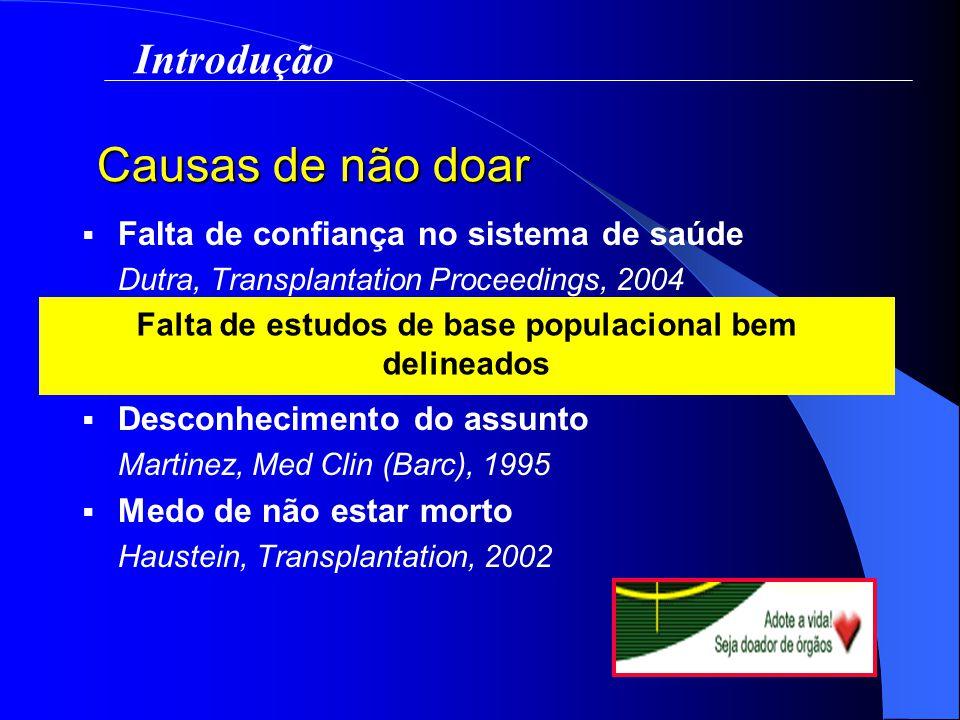 Causas de não doar Falta de confiança no sistema de saúde Dutra, Transplantation Proceedings, 2004 Religião Golchet, Optometry, 2000 Desconhecimento d