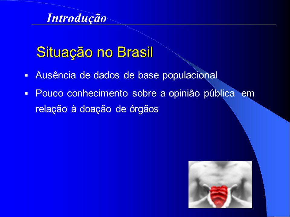 Situação no Brasil Ausência de dados de base populacional Pouco conhecimento sobre a opinião pública em relação à doação de órgãos Introdução