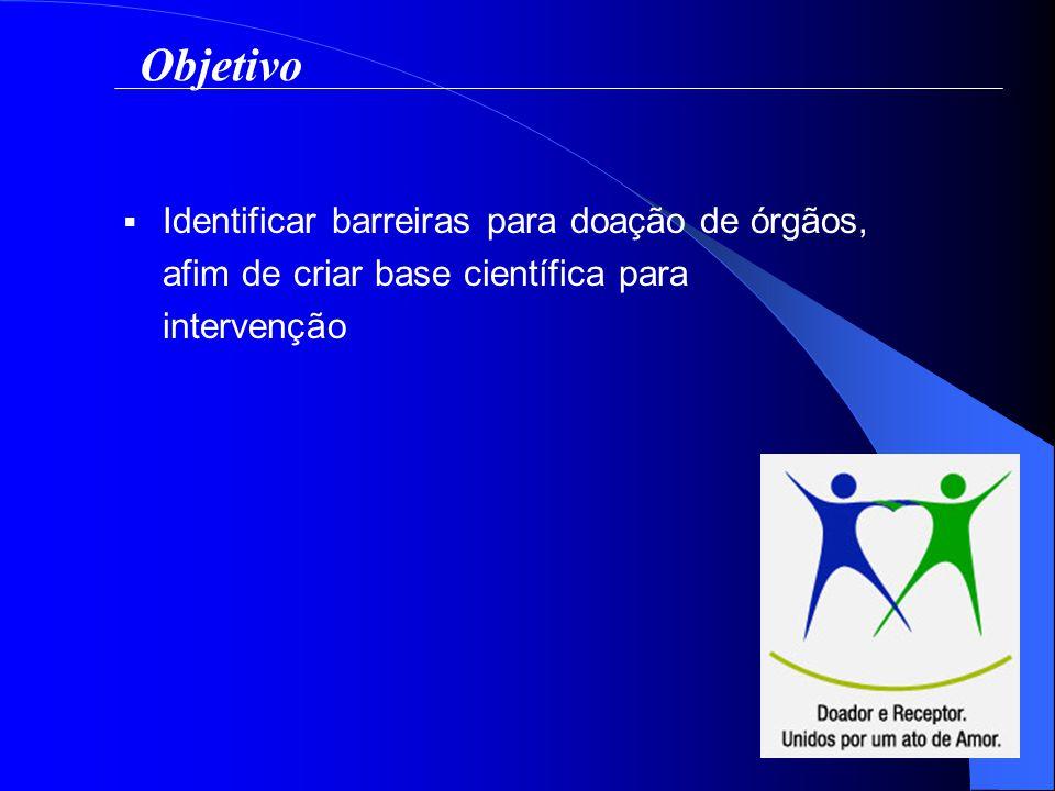 Identificar barreiras para doação de órgãos, afim de criar base científica para intervenção Objetivo