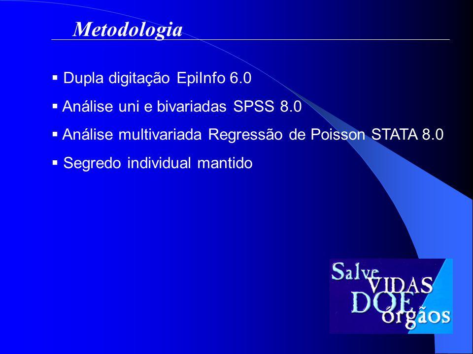 Dupla digitação EpiInfo 6.0 Análise uni e bivariadas SPSS 8.0 Análise multivariada Regressão de Poisson STATA 8.0 Segredo individual mantido