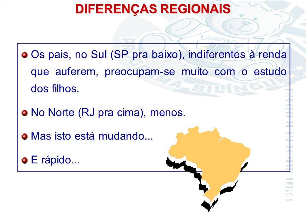 Sistema Learning Fun de Franquia SP E SUL = 50% DEMANDAS