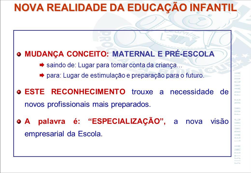 Sistema Learning Fun de Franquia NOVA REALIDADE DA EDUCAÇÃO INFANTIL A ENTRADA DA MULHER NO MERCADO DE TRABALHO