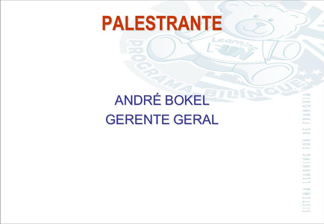 Sistema Learning Fun de Franquia ANDRÉ BOKEL GERENTE GERAL PALESTRANTE
