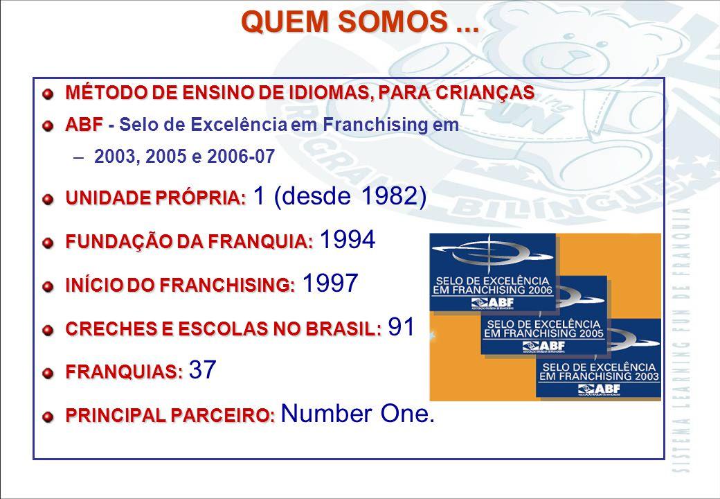 Sistema Learning Fun de Franquia O PROGRAM