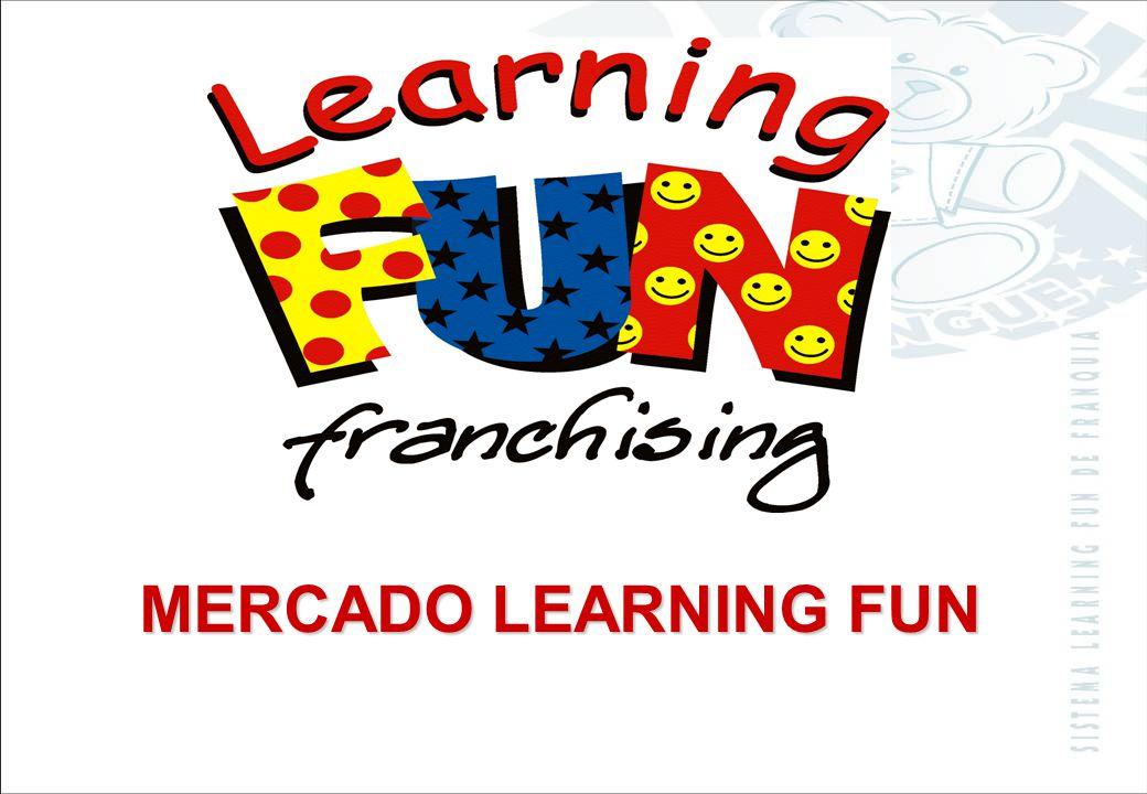 Sistema Learning Fun de Franquia Escolas ditas bilíngües ou que têm inglês no infantil...