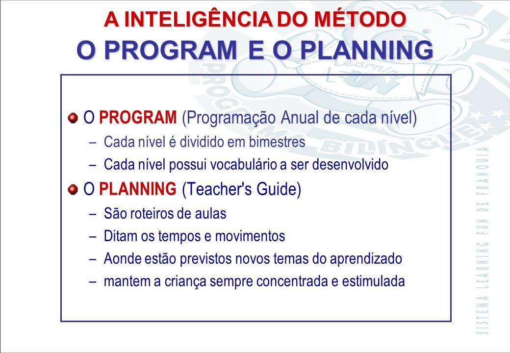 Sistema Learning Fun de Franquia O MÉTODO OFERECE 3 GRANDES CURSOS BILÍNGUE (6 meses a 6 anos) REGULAR (2 anos a 7 anos) SPECIAL TIME 2 anos MY FIRST