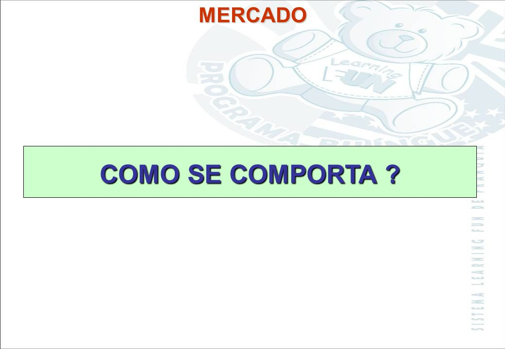 Sistema Learning Fun de Franquia MERCADO LEARNING FUN
