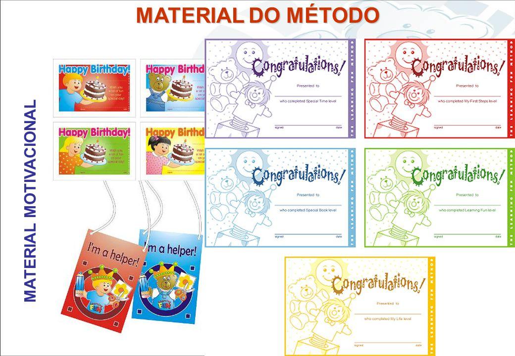 Sistema Learning Fun de Franquia MATERIAL DO MÉTODO CD SONGS